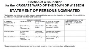Election of a Councillor for the KIRKGATE WARD OF THE TOWN OF WISBECH STATEMENT OF PERSONS NOMINATED